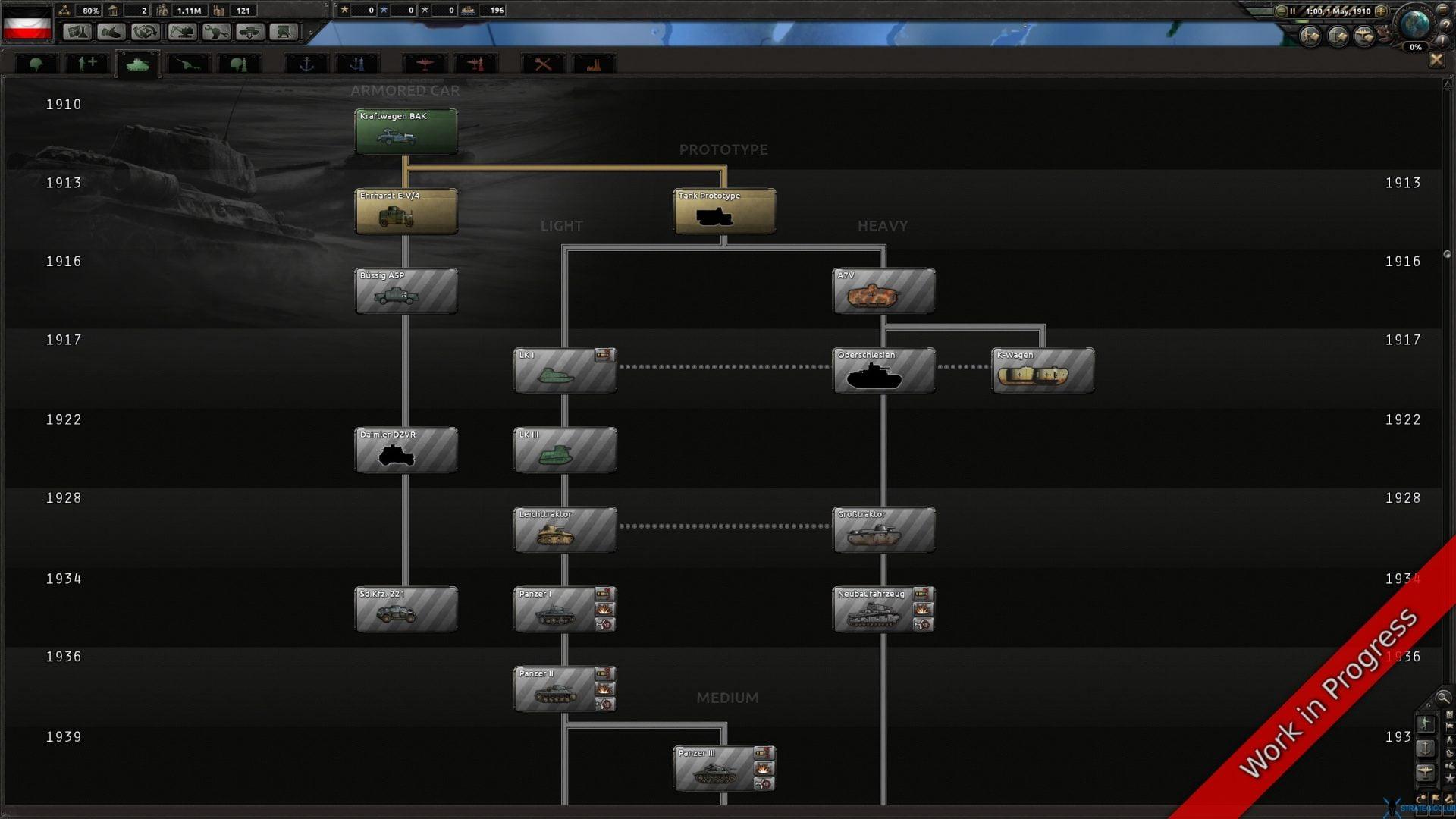 tanks tech tree german empire