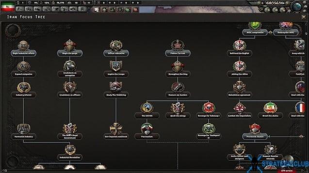 دانلود مد IRan Rework برای بازی Hearts of Iron IV