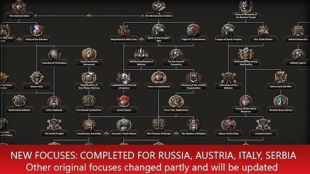 دانلود مد The Great War Redux برای بازی Hearts of Iron IV