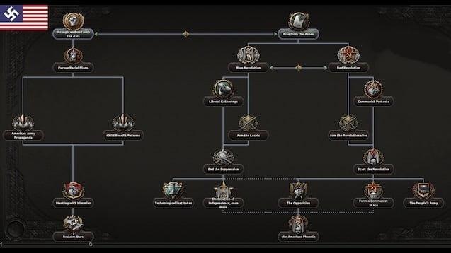 دانلود مد The Man in the High Castle برای بازی Hearts of Iron IV