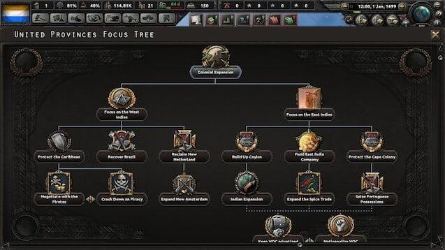 دانلود مد Empire برای بازی Hearts of Iron IV