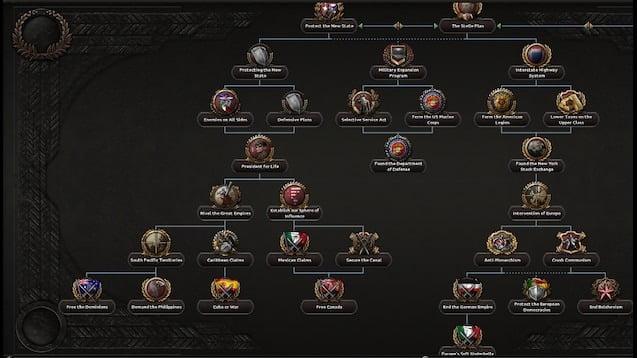 دانلود مد The Failed Revolution برای بازی Hearts Of Iron IV